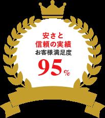 安さと信頼の実績 お客様満足度95%